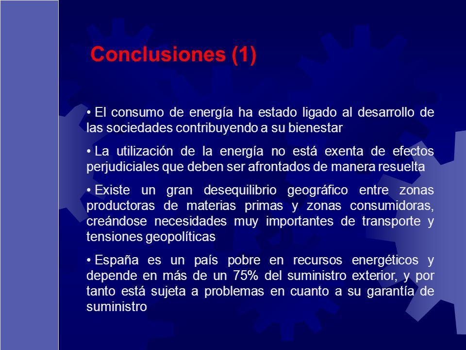 Conclusiones (1) El consumo de energía ha estado ligado al desarrollo de las sociedades contribuyendo a su bienestar.