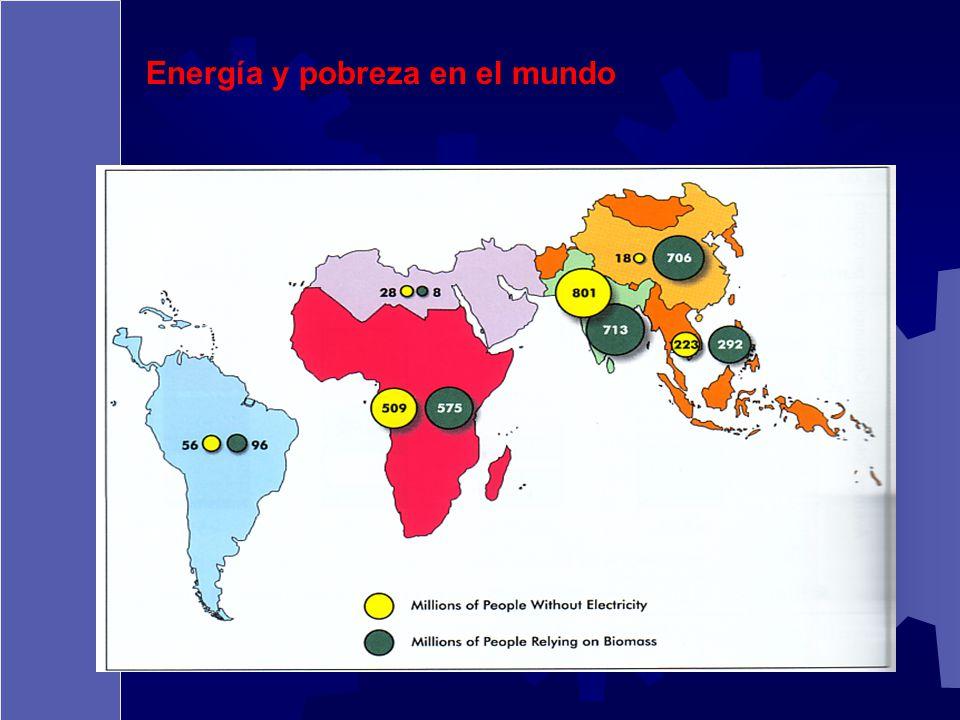 Energía y pobreza en el mundo