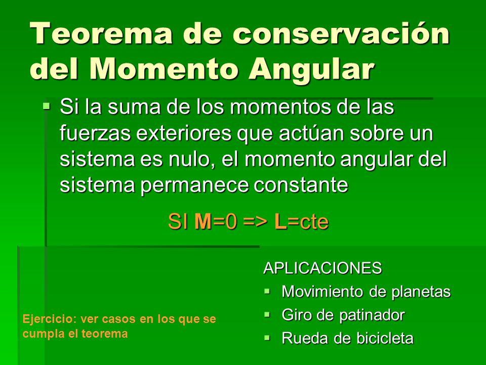 Teorema de conservación del Momento Angular