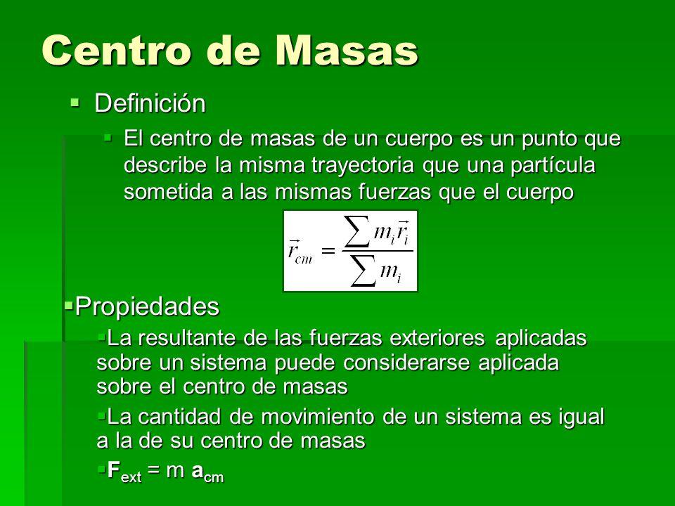 Centro de Masas Definición Propiedades