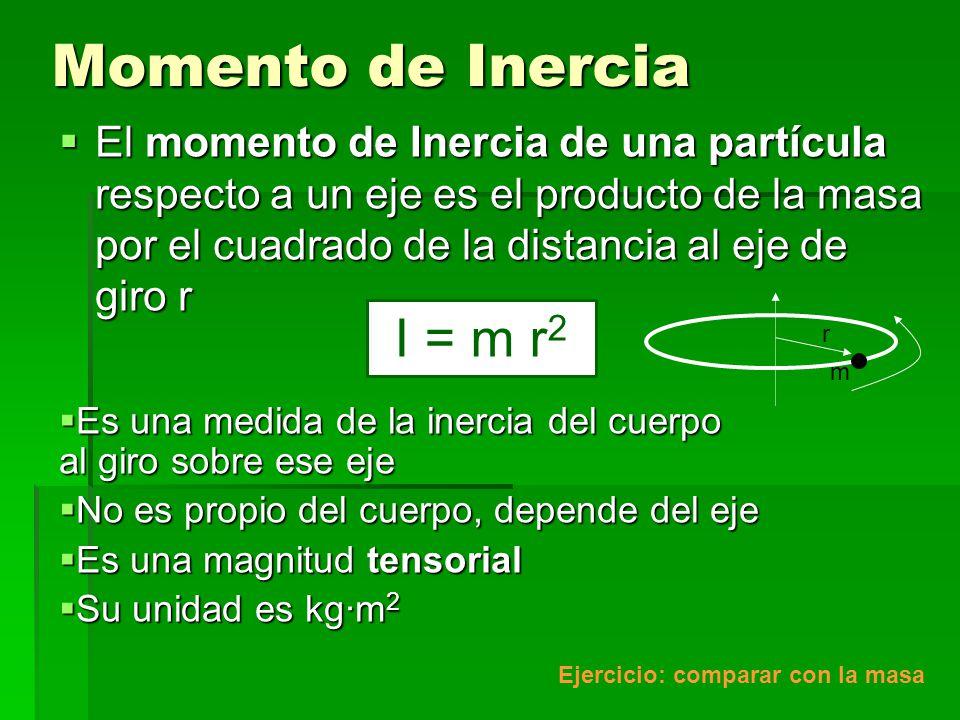 Momento de Inercia I = m r2
