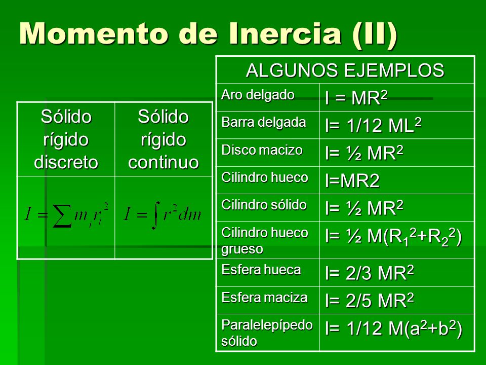 Momento de Inercia (II)