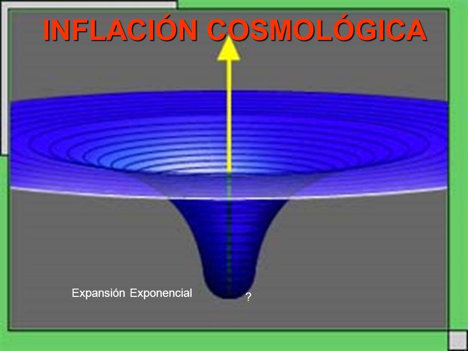 INFLACIÓN COSMOLÓGICA
