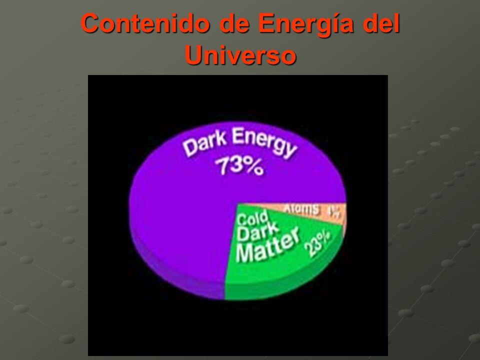 Contenido de Energía del Universo