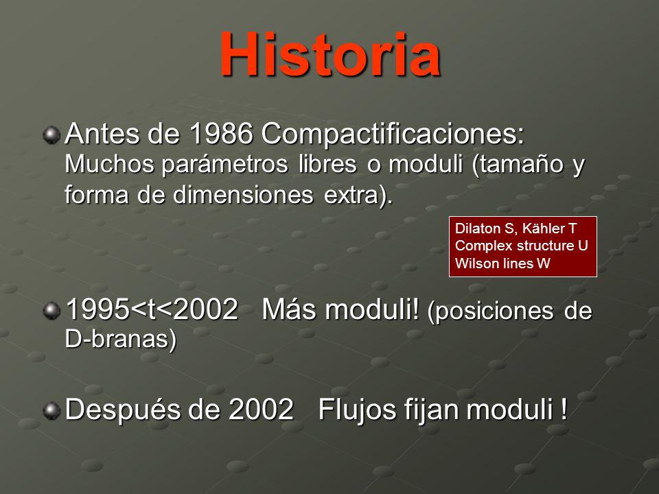 Historia Antes de 1986 Compactificaciones: Muchos parámetros libres o moduli (tamaño y forma de dimensiones extra).