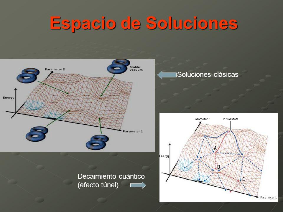 Espacio de Soluciones Soluciones clásicas Decaimiento cuántico