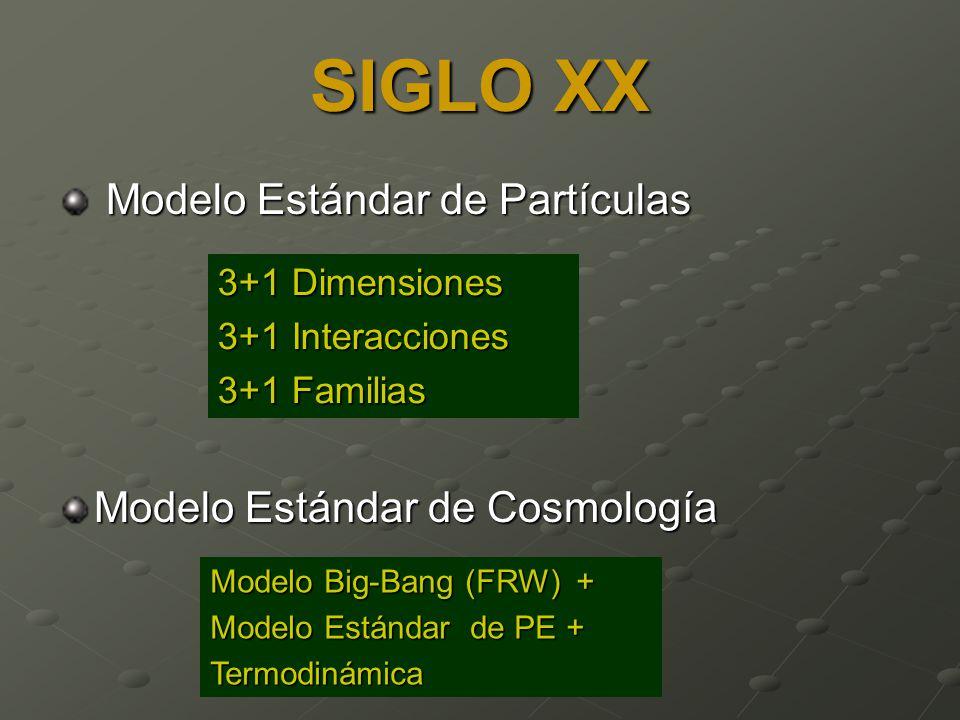 SIGLO XX Modelo Estándar de Partículas Modelo Estándar de Cosmología