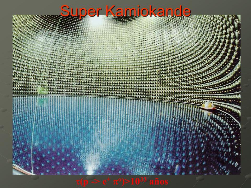 Super Kamiokande t(p -> e+ po)>1033 años