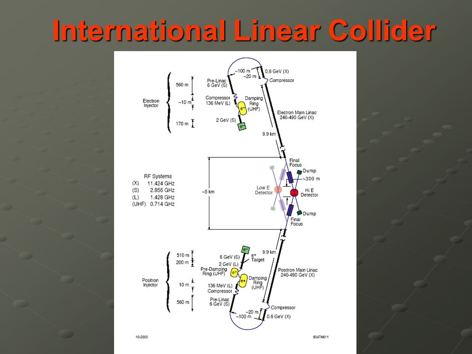 International Linear Collider