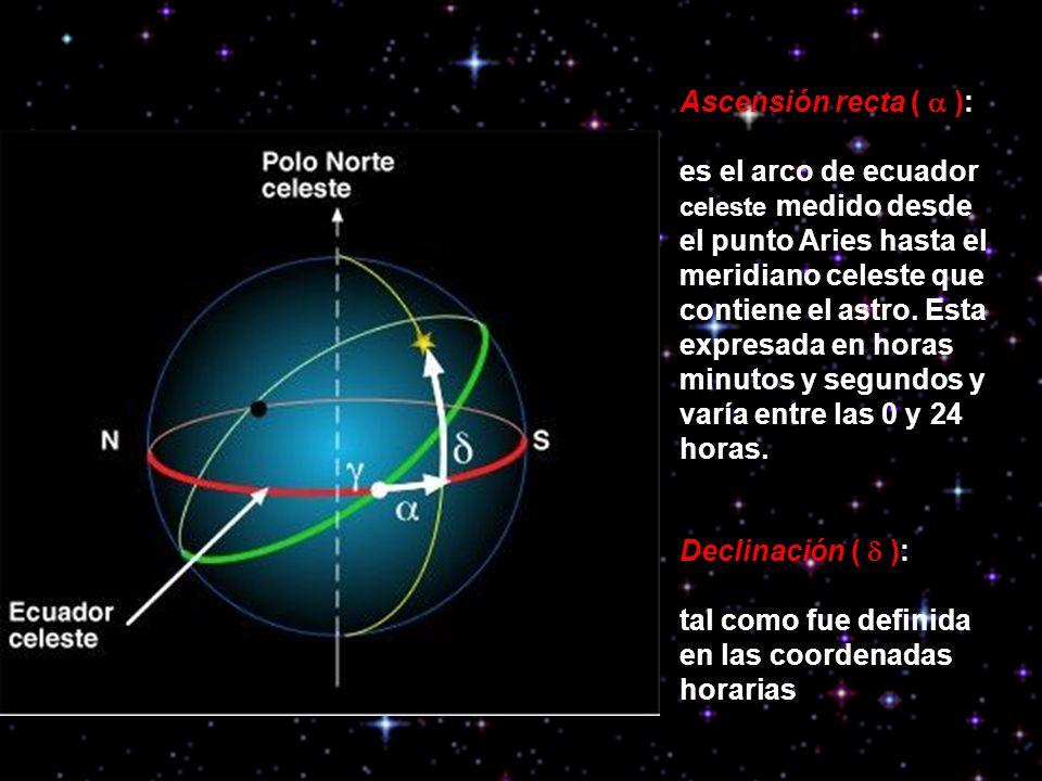 Ascensión recta ( a ):