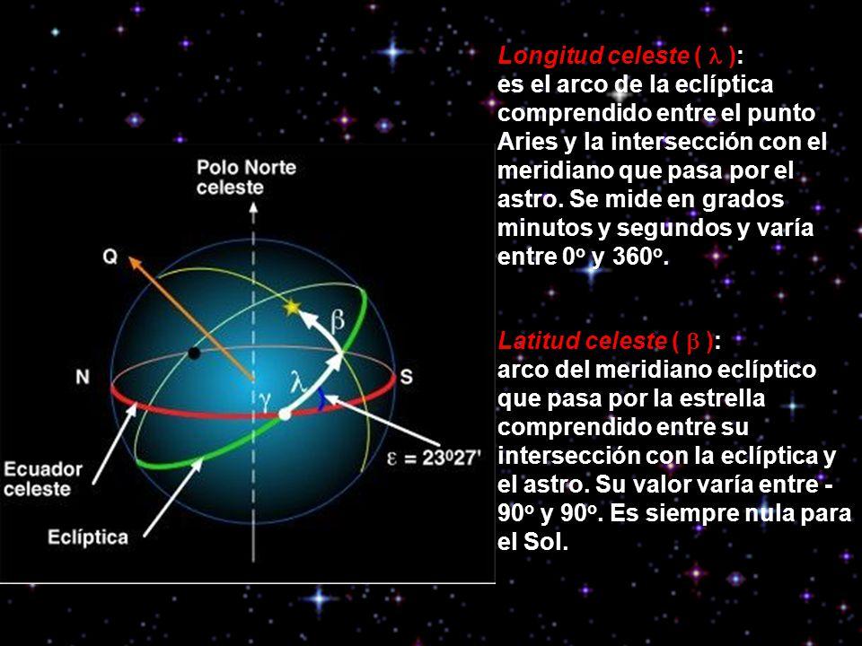 Longitud celeste ( l ):