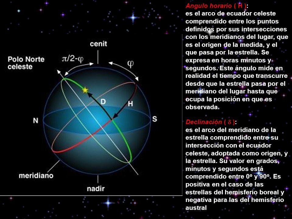 Angulo horario ( H ):