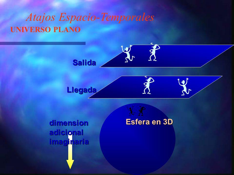Atajos Espacio-Temporales
