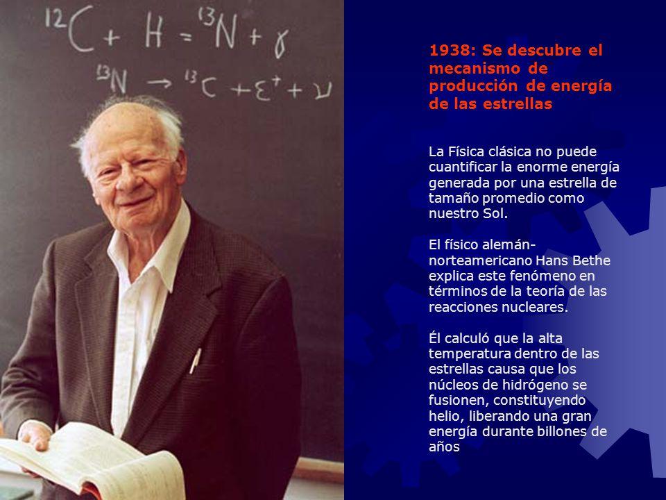 1938: Se descubre el mecanismo de producción de energía de las estrellas
