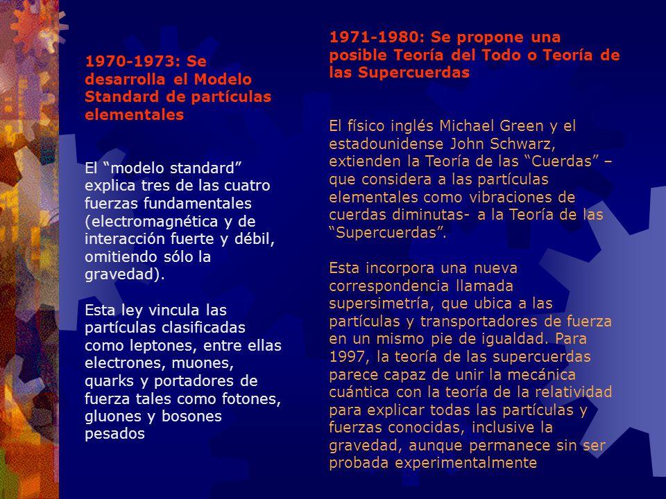 1971-1980: Se propone una posible Teoría del Todo o Teoría de las Supercuerdas