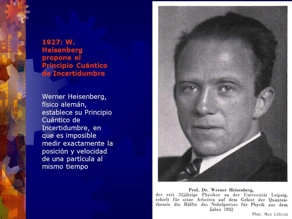 1927: W. Heisenberg propone el Principio Cuántico de Incertidumbre