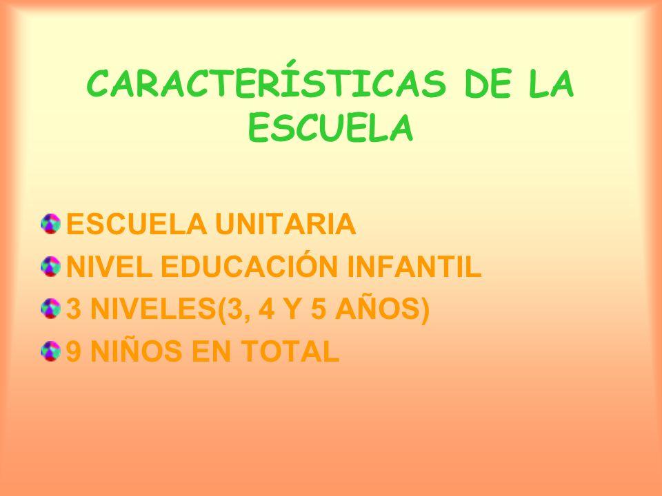 CARACTERÍSTICAS DE LA ESCUELA