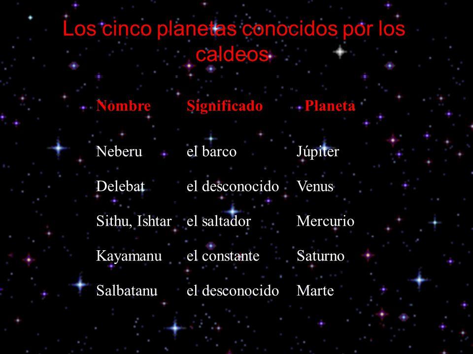 Los cinco planetas conocidos por los