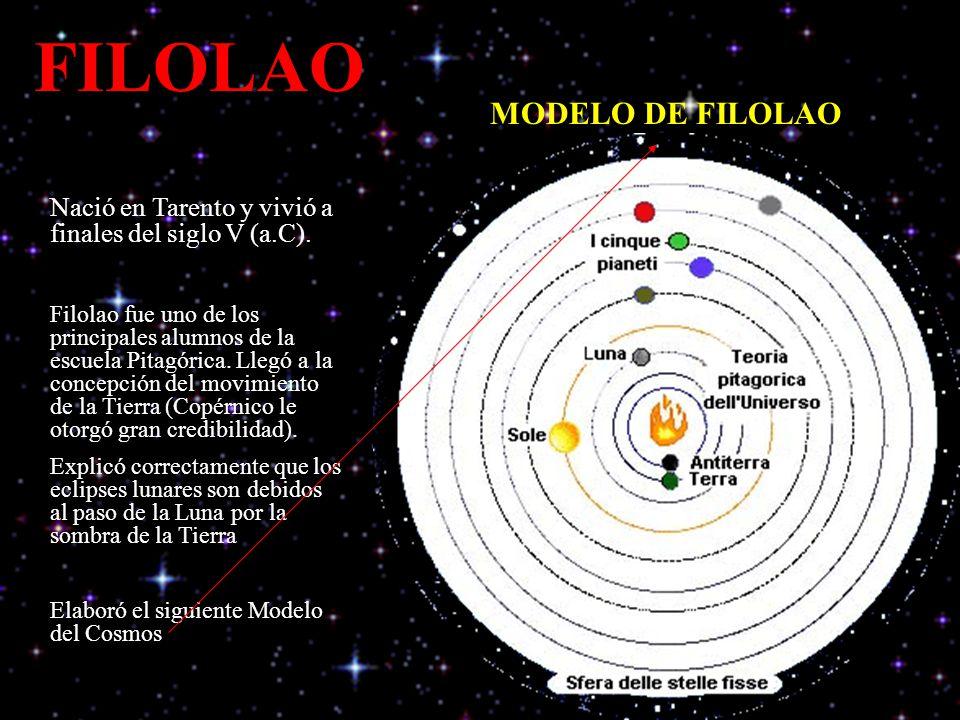 FILOLAO MODELO DE FILOLAO