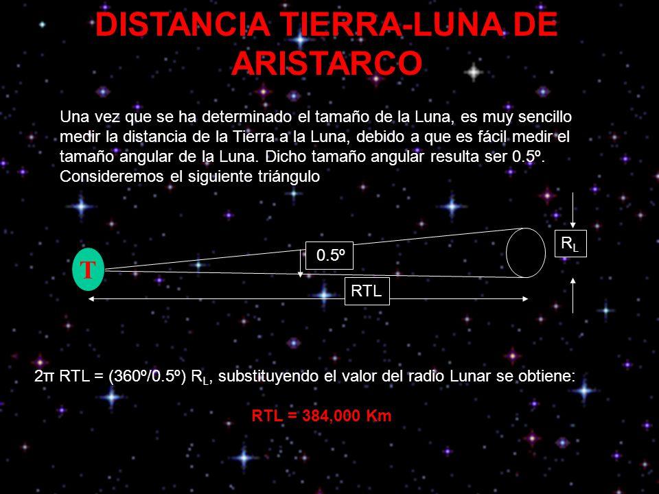 DISTANCIA TIERRA-LUNA DE ARISTARCO