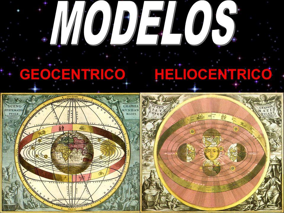 MODELOS GEOCENTRICO HELIOCENTRICO