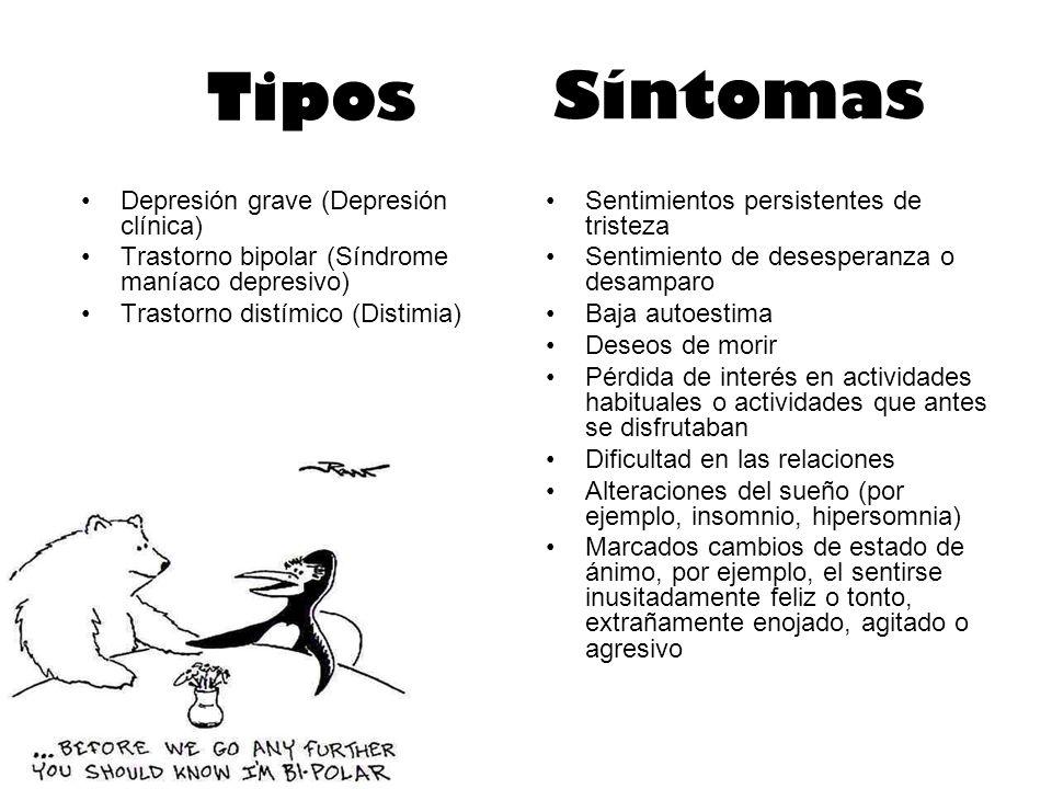 Tipos Síntomas Depresión grave (Depresión clínica)
