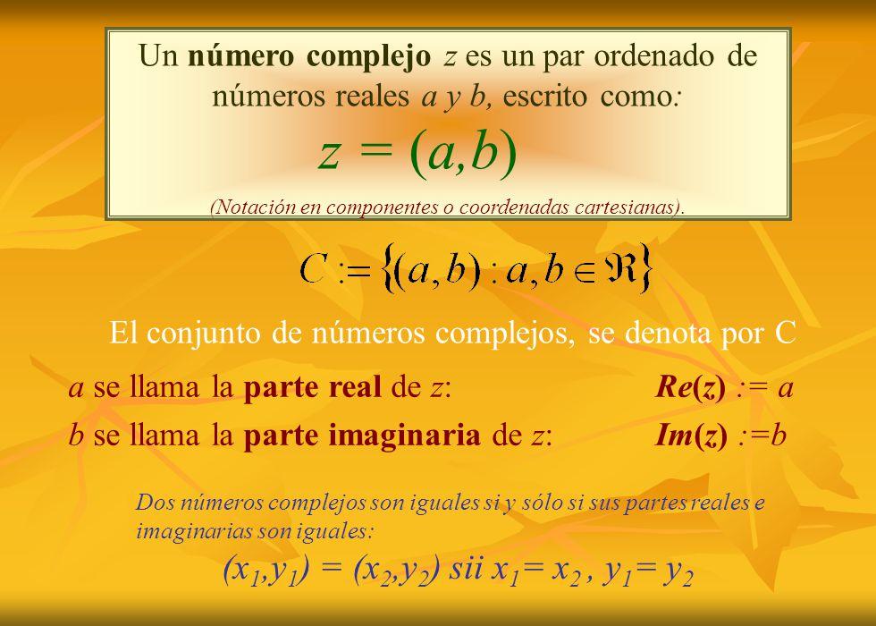 z = (a,b) (x1,y1) = (x2,y2) sii x1= x2 , y1= y2