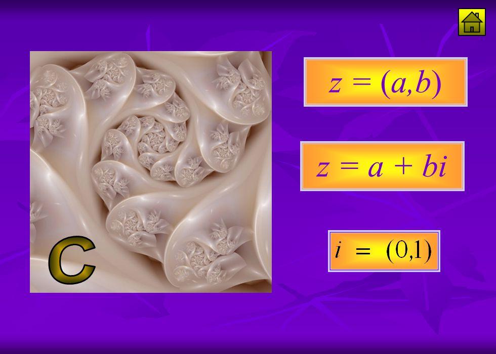 z = (a,b) z = a + bi C