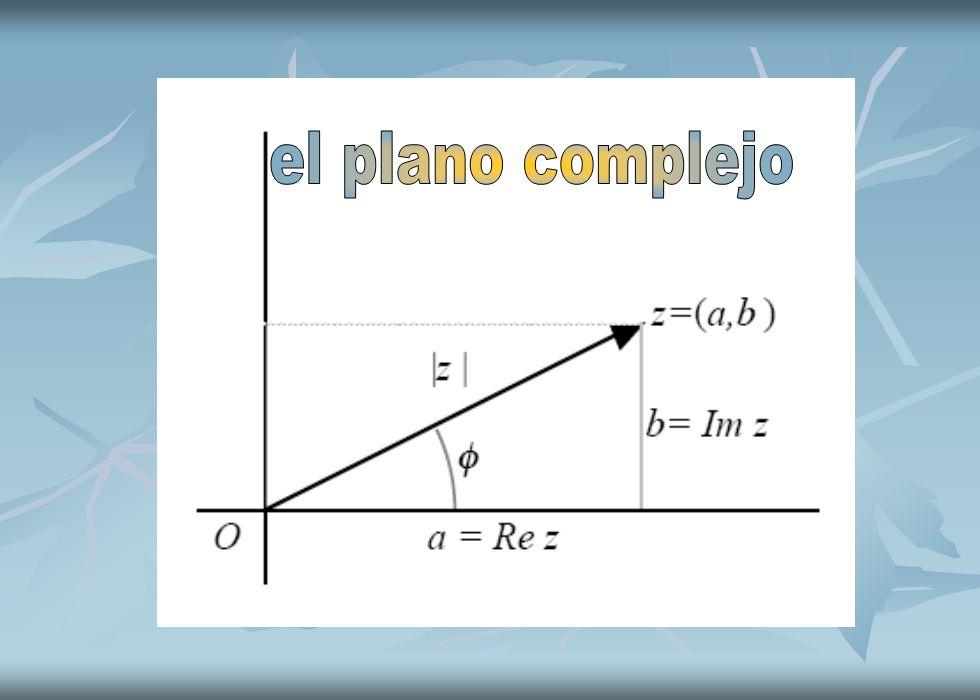 el plano complejo