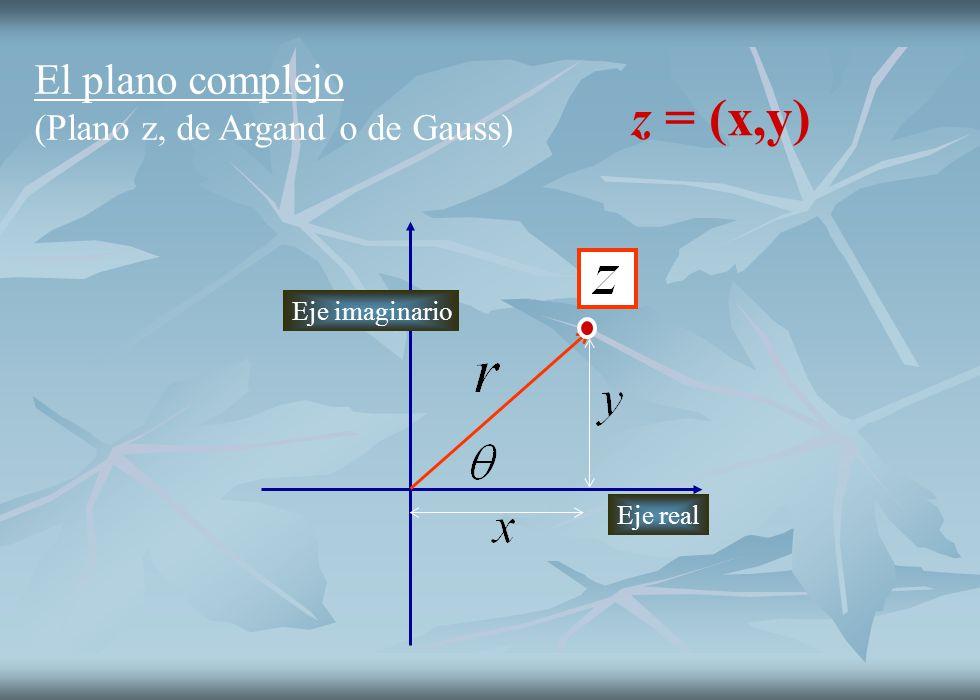 z = (x,y) El plano complejo (Plano z, de Argand o de Gauss)