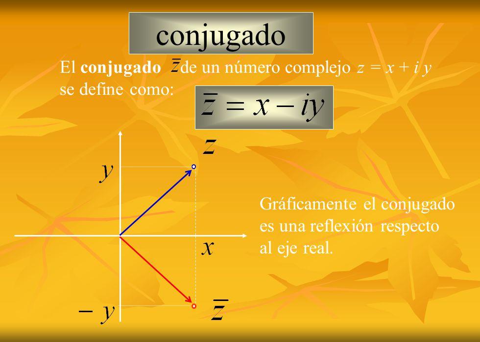 conjugado El conjugado de un número complejo z = x + i y