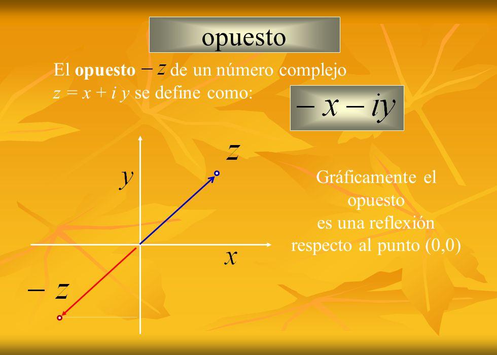 opuesto El opuesto de un número complejo z = x + i y se define como: