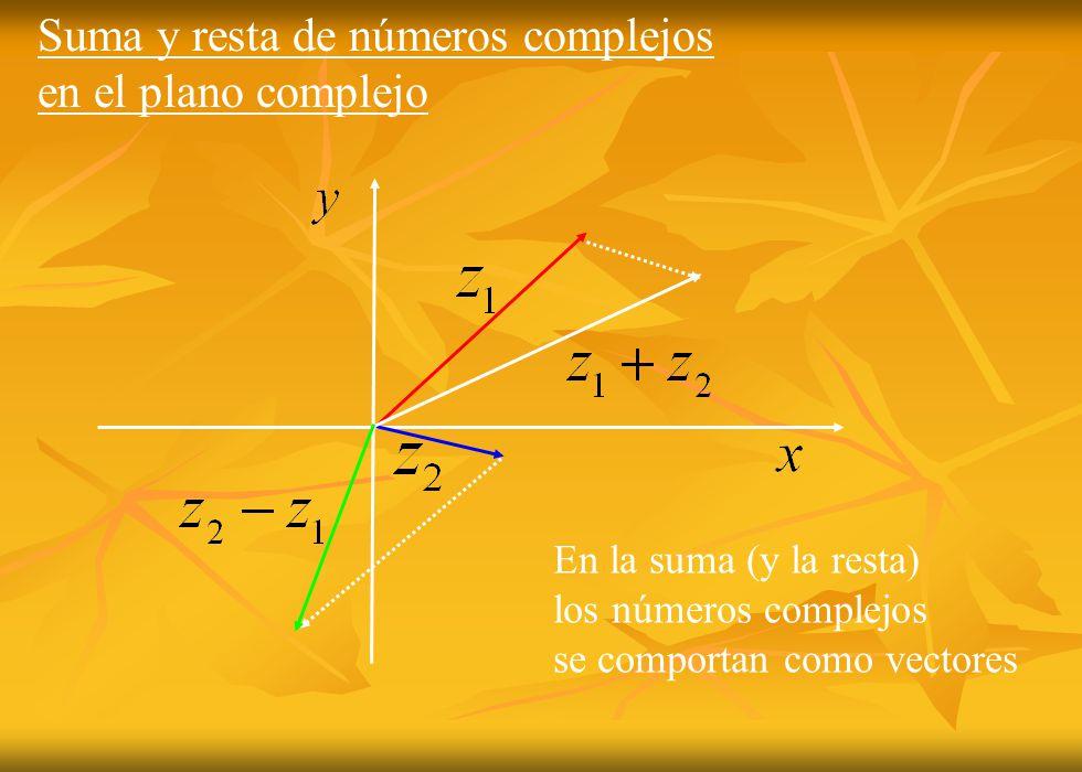 Suma y resta de números complejos en el plano complejo