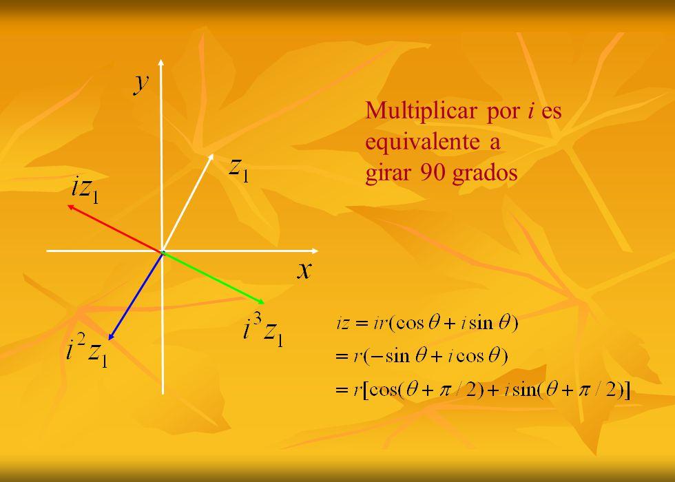 Multiplicar por i es equivalente a