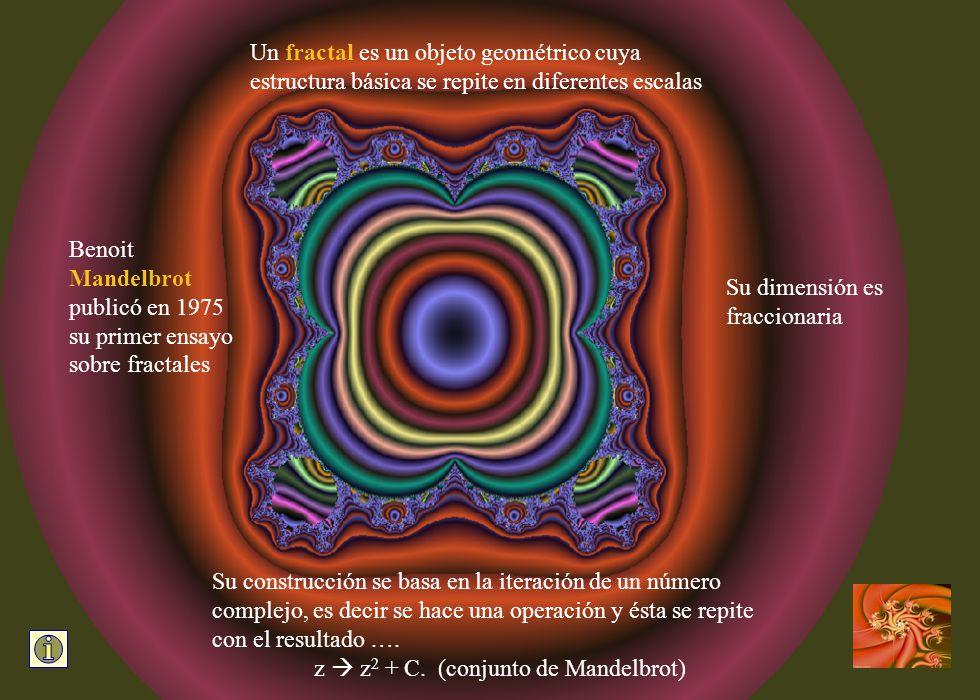 z  z2 + C. (conjunto de Mandelbrot)