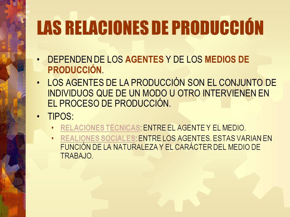 LAS RELACIONES DE PRODUCCIÓN