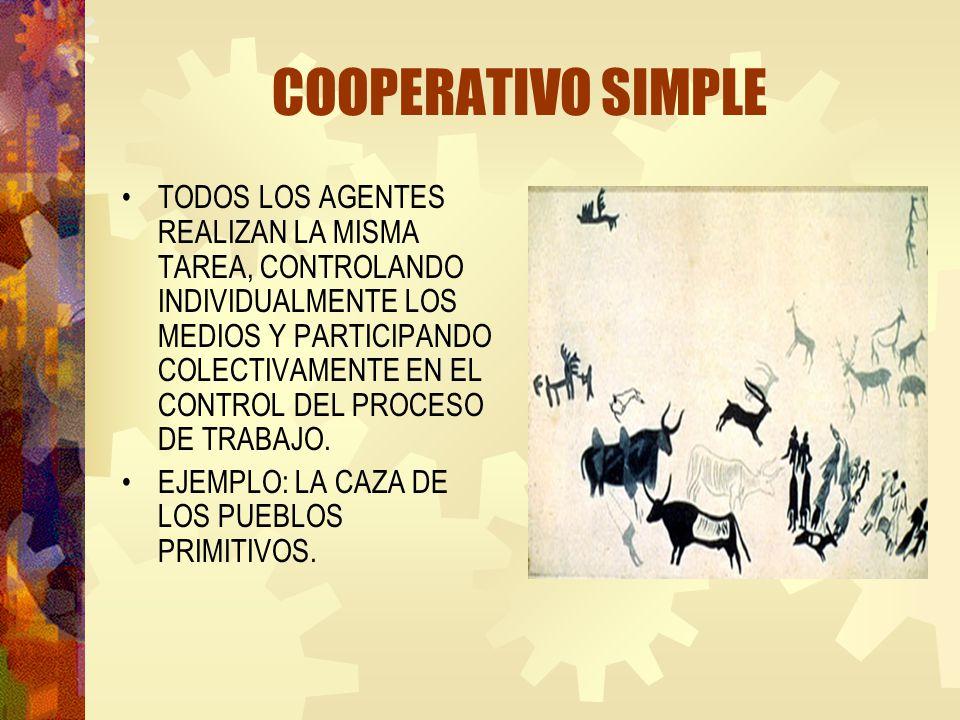COOPERATIVO SIMPLE