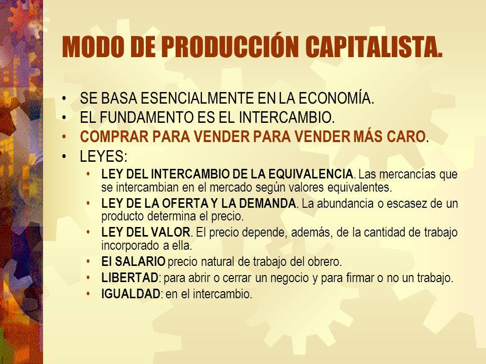MODO DE PRODUCCIÓN CAPITALISTA.