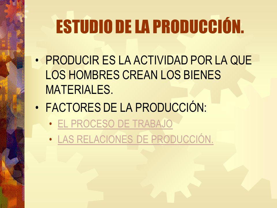 ESTUDIO DE LA PRODUCCIÓN.