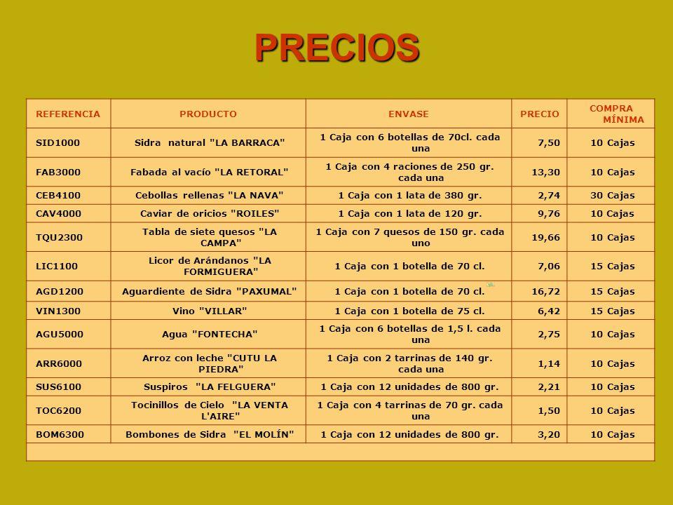PRECIOS REFERENCIA PRODUCTO ENVASE PRECIO COMPRA MÍNIMA SID1000