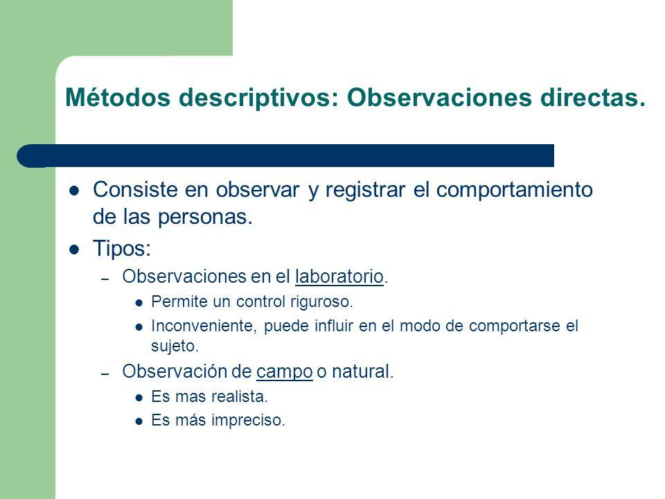 Métodos descriptivos: Observaciones directas.