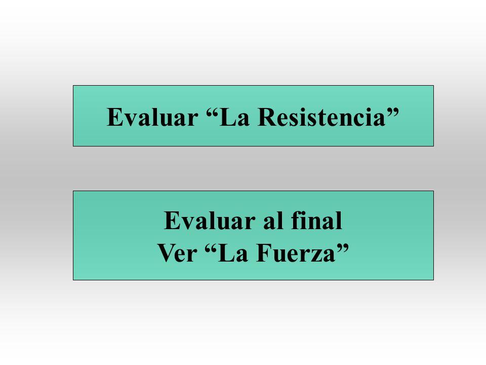 Evaluar La Resistencia
