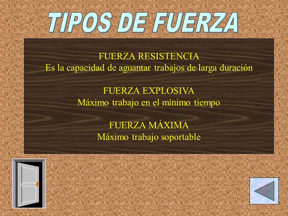 TIPOS DE FUERZA FUERZA RESISTENCIA
