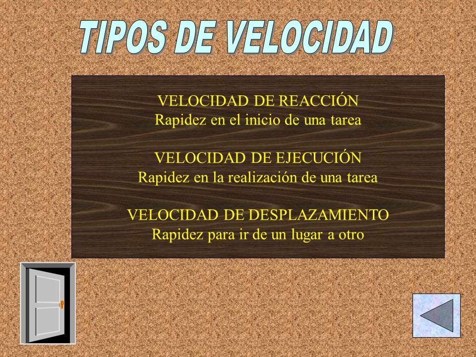 TIPOS DE VELOCIDAD VELOCIDAD DE REACCIÓN