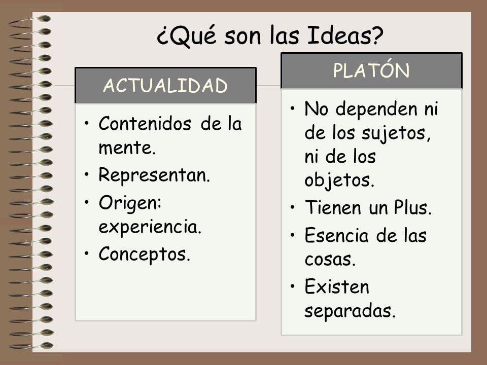 ¿Qué son las Ideas ACTUALIDAD Contenidos de la mente. Representan.