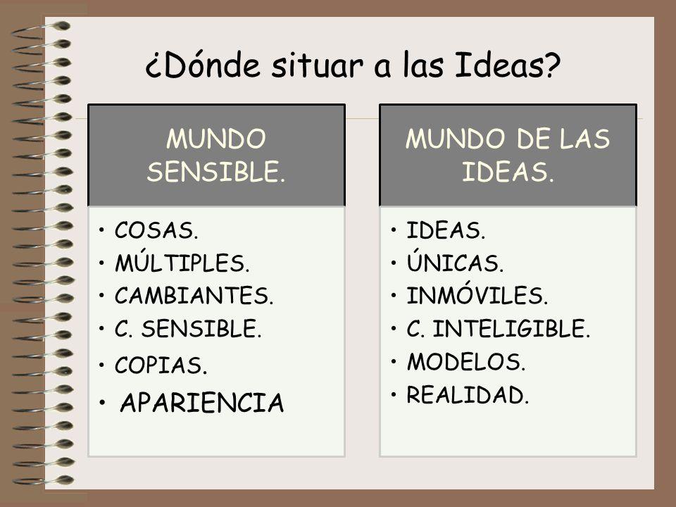 ¿Dónde situar a las Ideas