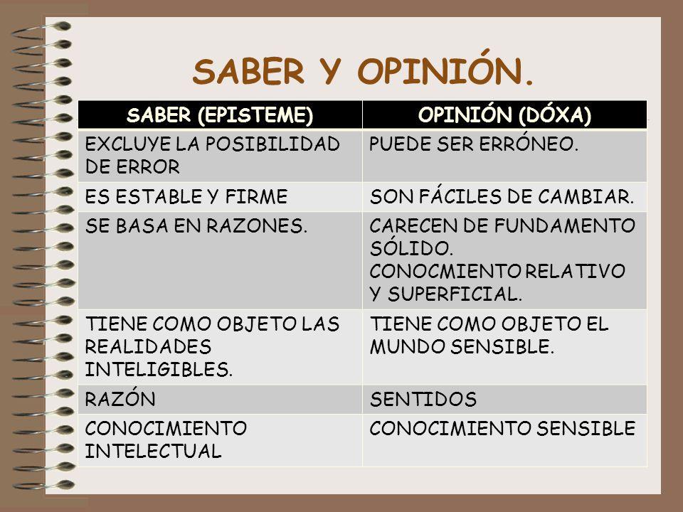 SABER Y OPINIÓN. SABER (EPISTEME) OPINIÓN (DÓXA)