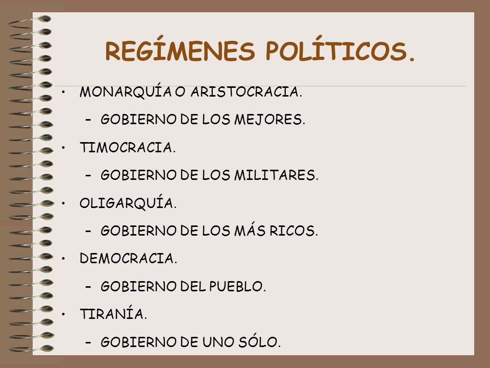 REGÍMENES POLÍTICOS. MONARQUÍA O ARISTOCRACIA.