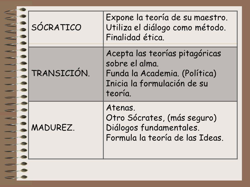 SÓCRATICO Expone la teoría de su maestro. Utiliza el diálogo como método. Finalidad ética. TRANSICIÓN.