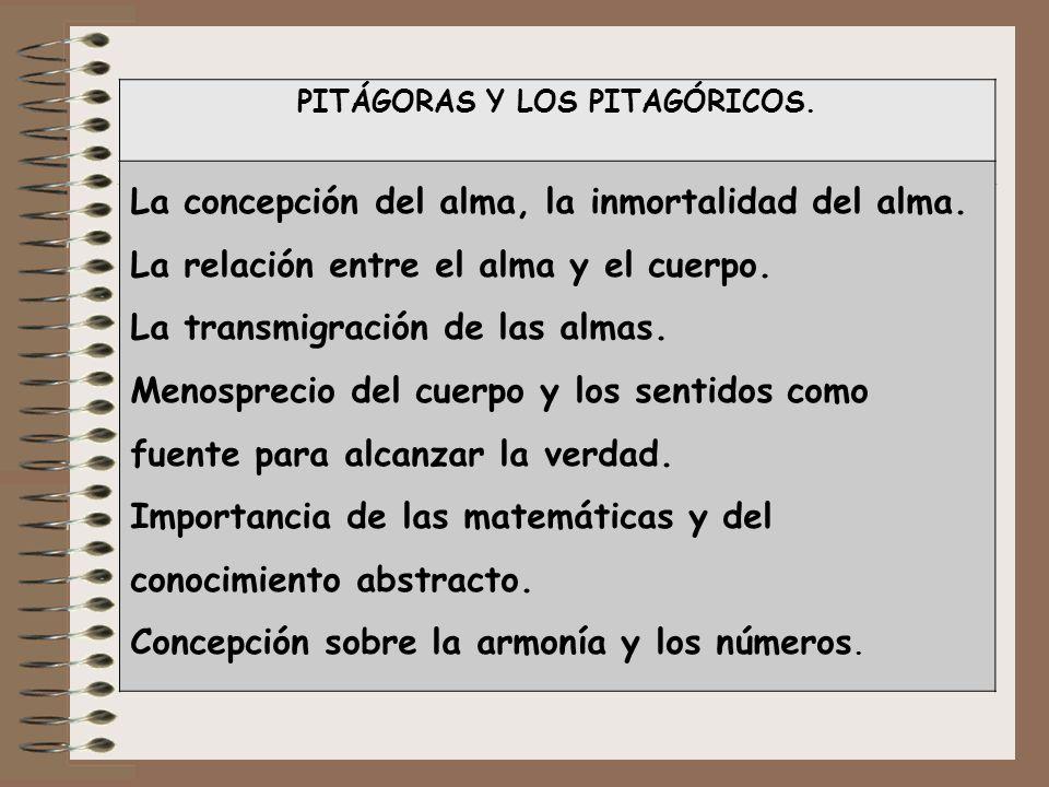 Pitágoras y los pitagóricos.